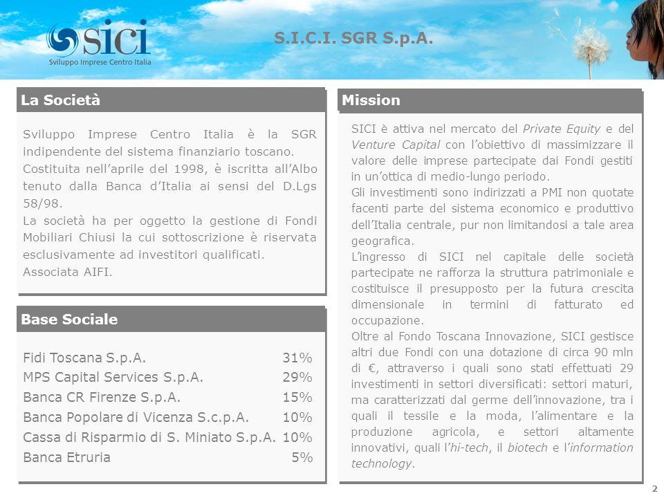 S.I.C.I. SGR S.p.A. La Società Mission Base Sociale