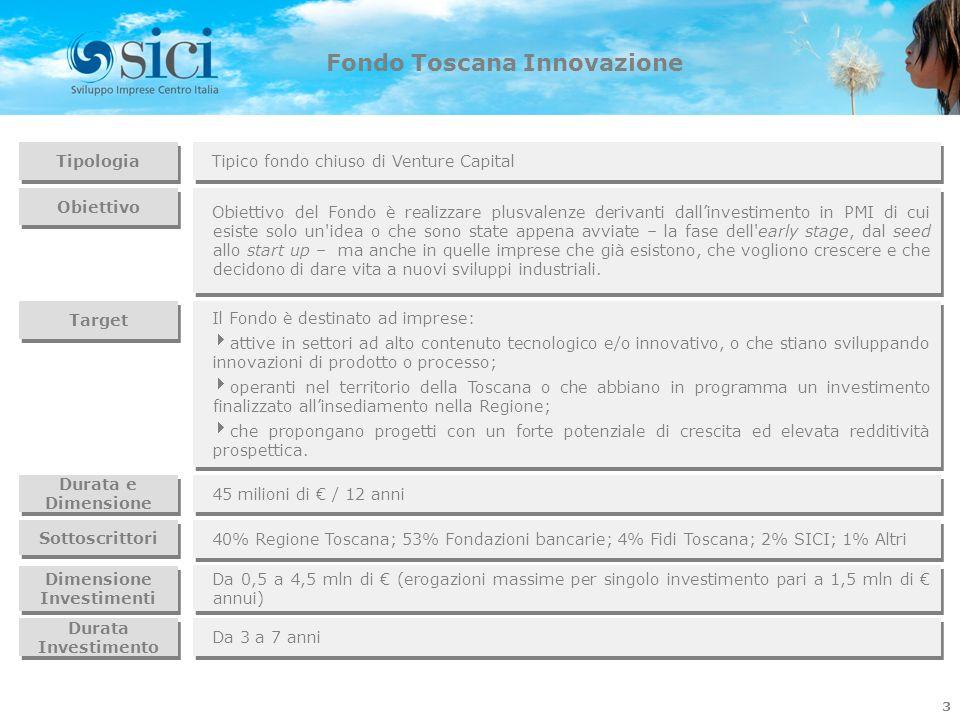 Fondo Toscana Innovazione Dimensione Investimenti