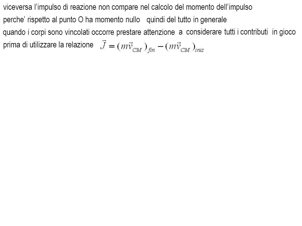 viceversa l'impulso di reazione non compare nel calcolo del momento dell'impulso