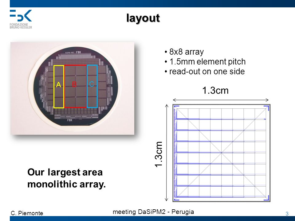 layout 1.3cm 1.3cm Our largest area monolithic array. 8x8 array