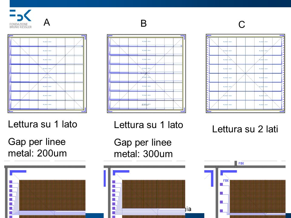 A B. C. Lettura su 1 lato. Gap per linee. metal: 200um. Lettura su 1 lato. Gap per linee. metal: 300um.