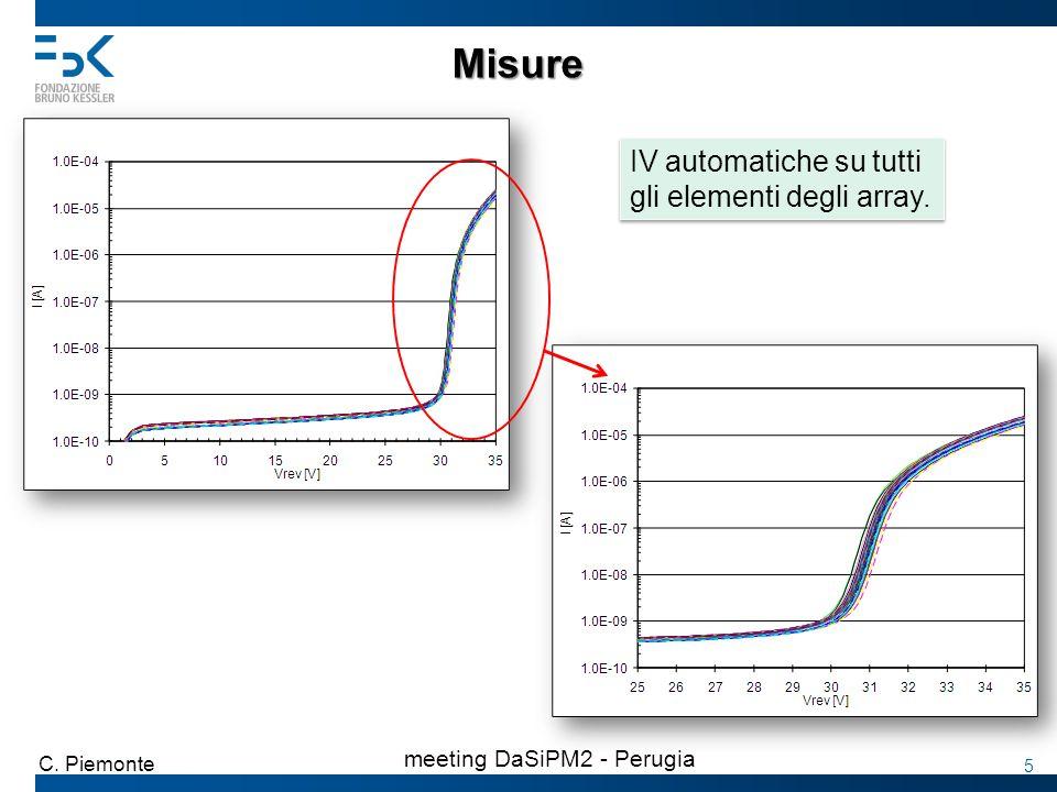 Misure IV automatiche su tutti gli elementi degli array.