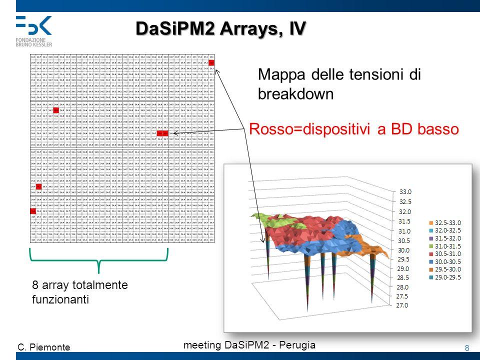 DaSiPM2 Arrays, IV Mappa delle tensioni di breakdown
