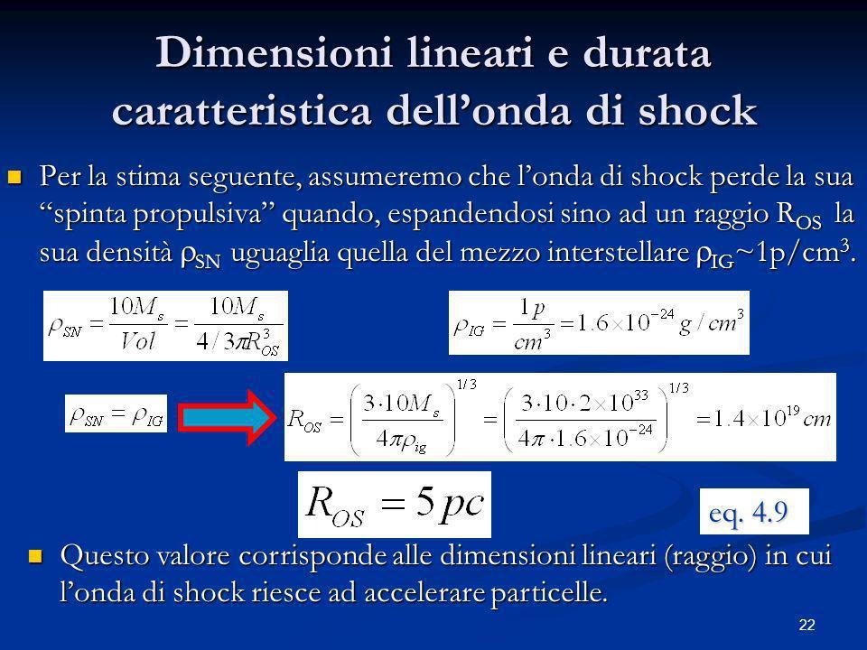 Dimensioni lineari e durata caratteristica dell'onda di shock