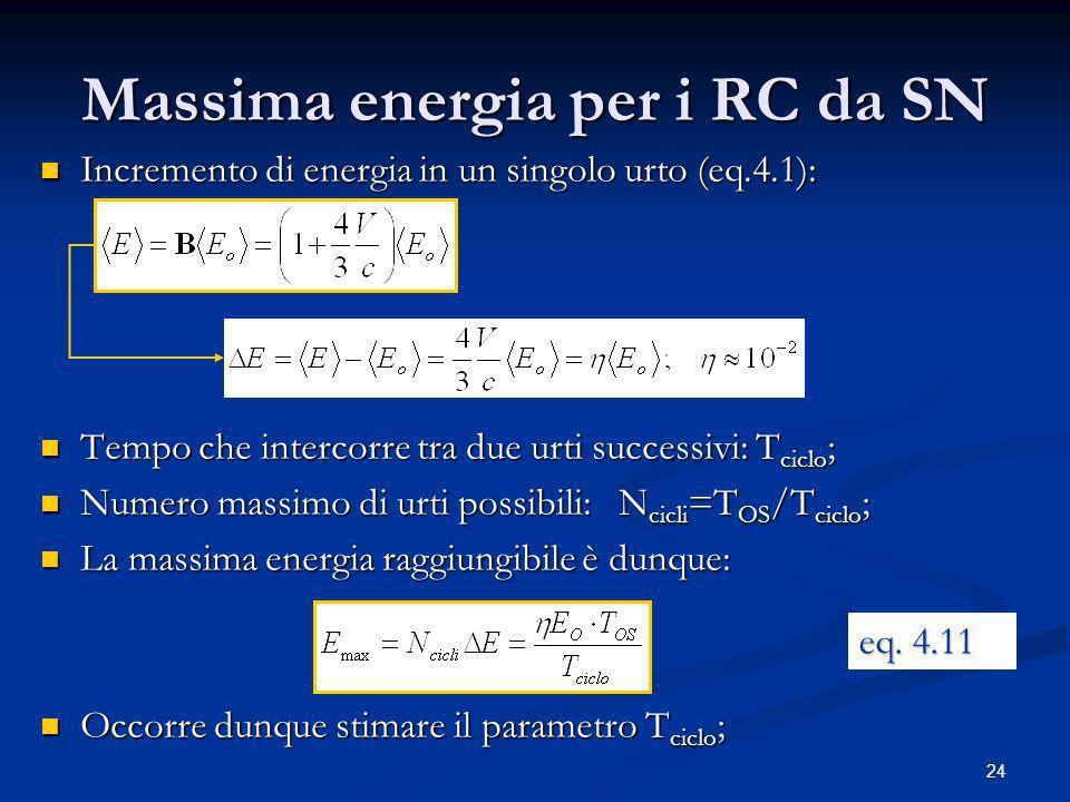 Massima energia per i RC da SN