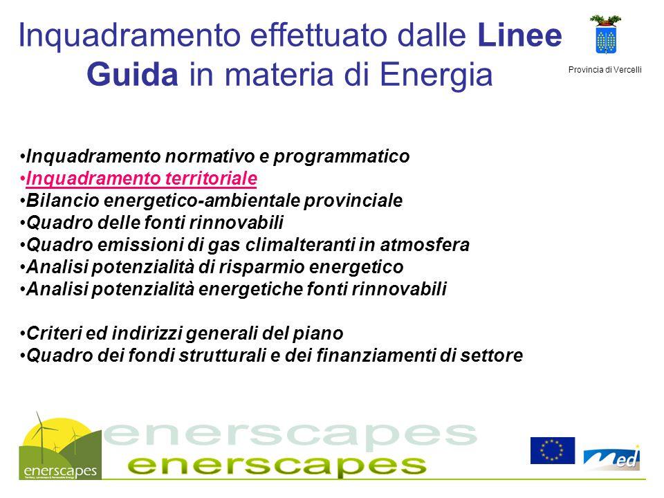 Inquadramento effettuato dalle Linee Guida in materia di Energia