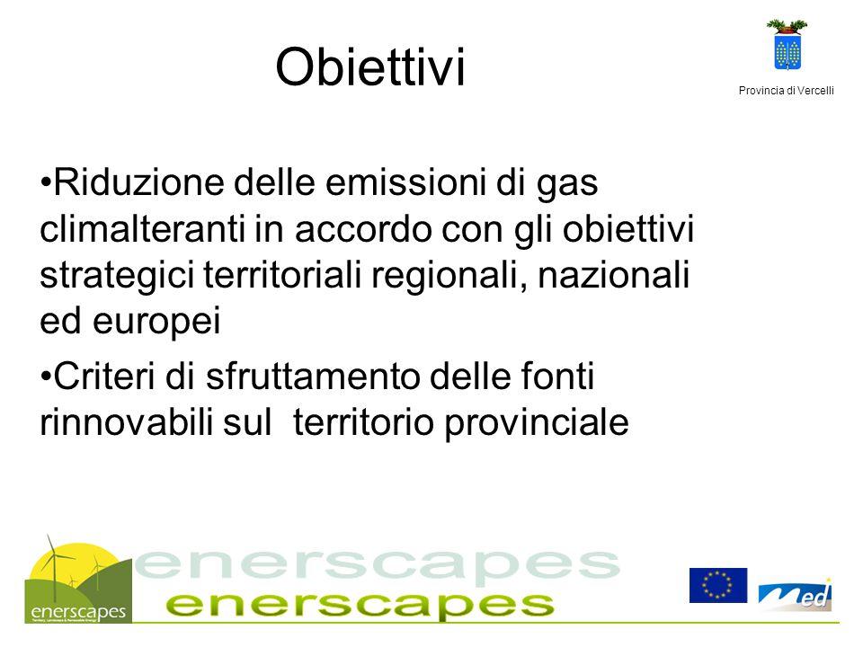 29/03/2017 Obiettivi. Provincia di Vercelli.