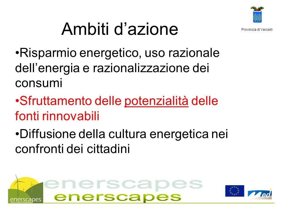Ambiti d'azione enerscapes