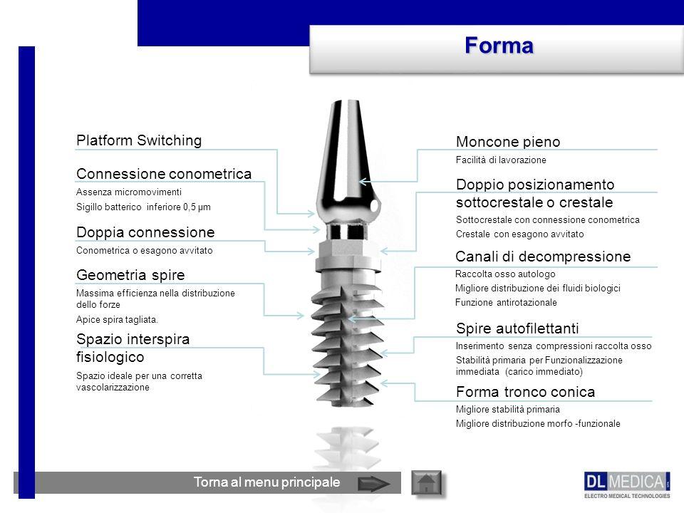Forma Platform Switching Moncone pieno Connessione conometrica