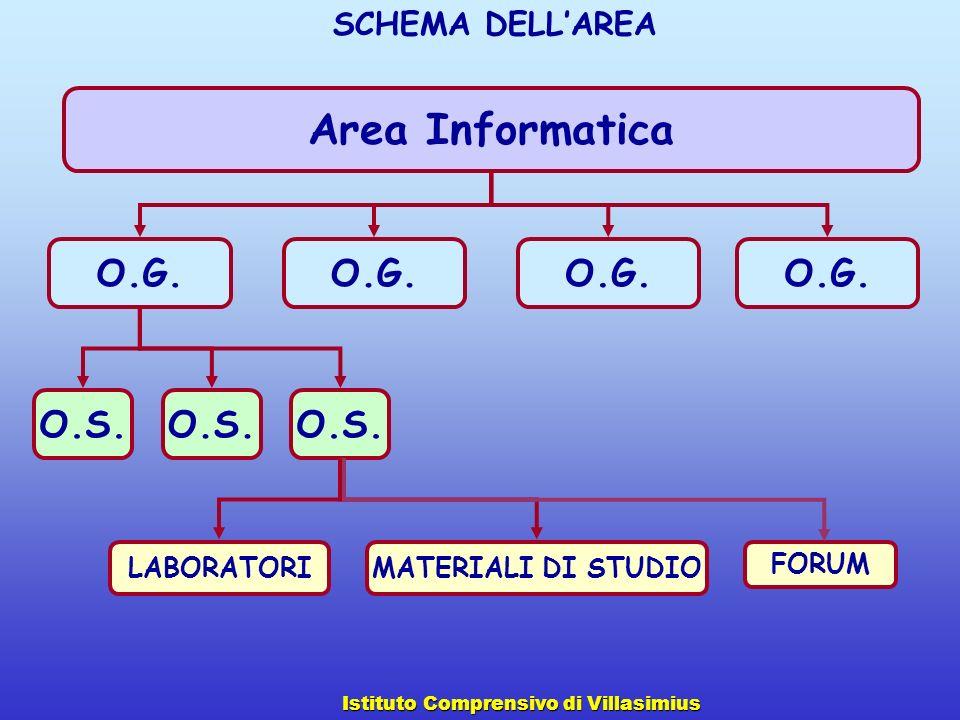 Istituto Comprensivo di Villasimius