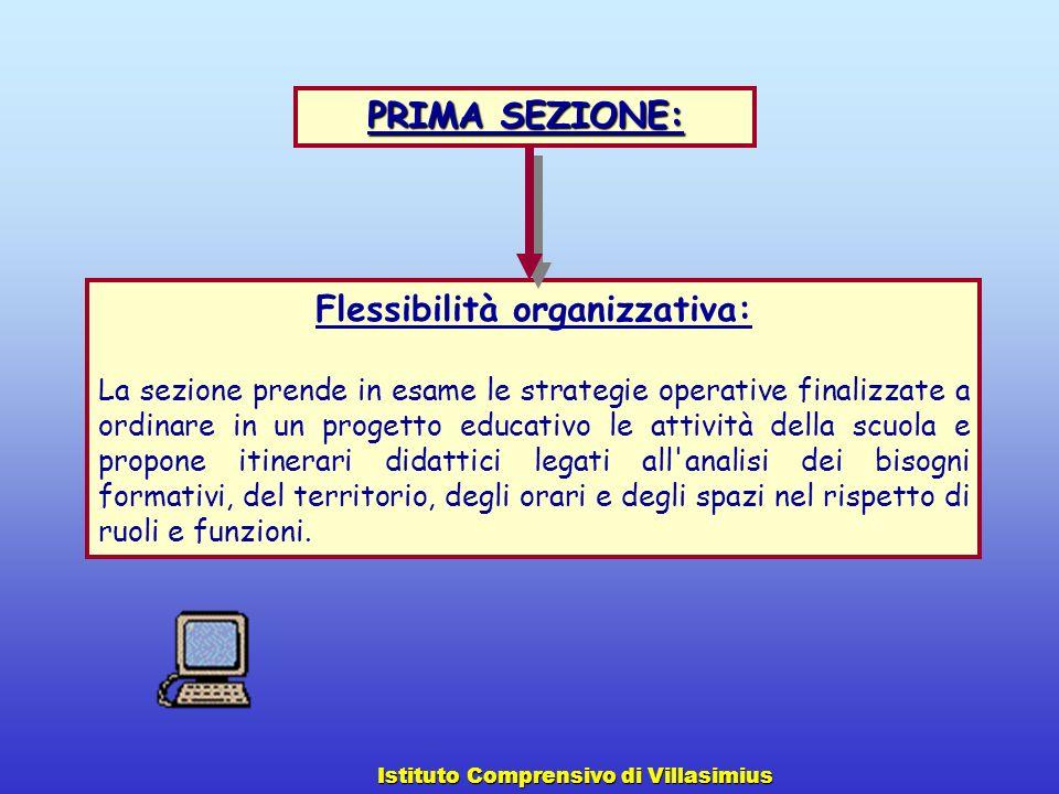 Flessibilità organizzativa: