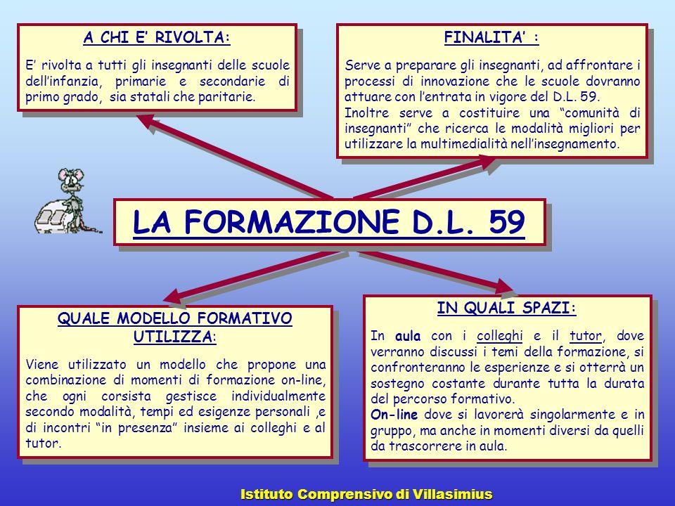 LA FORMAZIONE D.L. 59 A CHI E' RIVOLTA: FINALITA' : IN QUALI SPAZI: