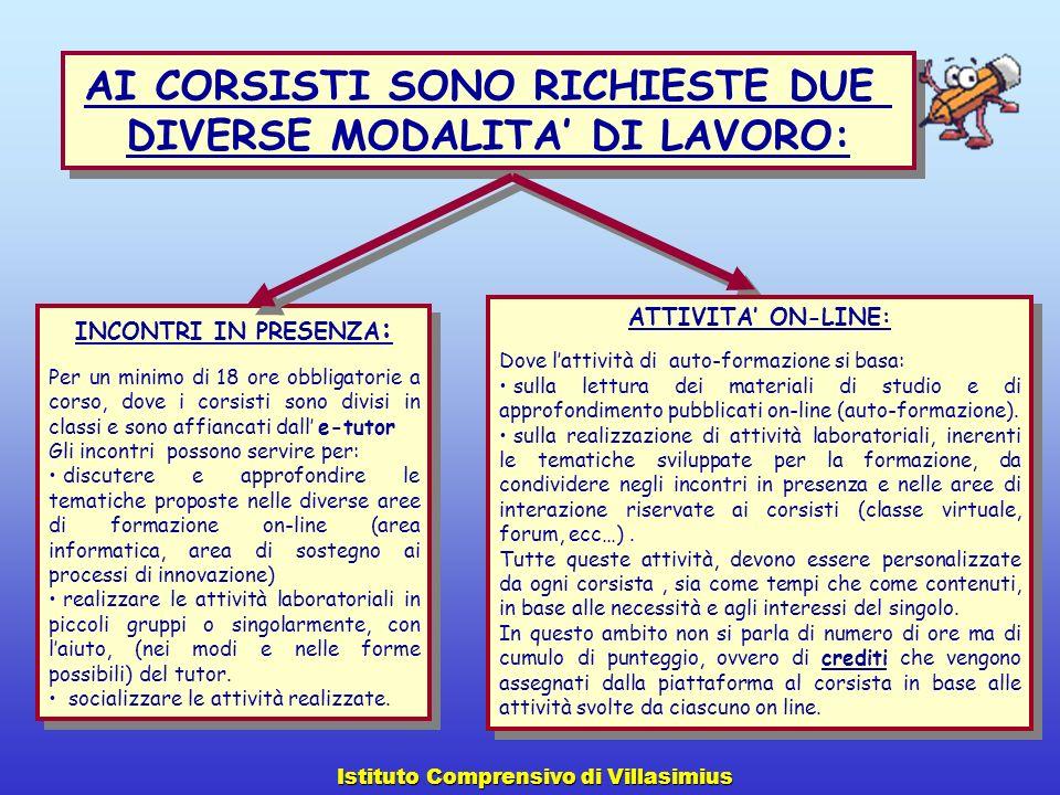 AI CORSISTI SONO RICHIESTE DUE DIVERSE MODALITA' DI LAVORO: