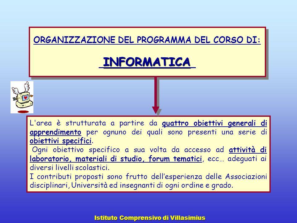 ORGANIZZAZIONE DEL PROGRAMMA DEL CORSO DI: