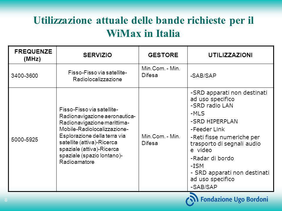 Utilizzazione attuale delle bande richieste per il WiMax in Italia