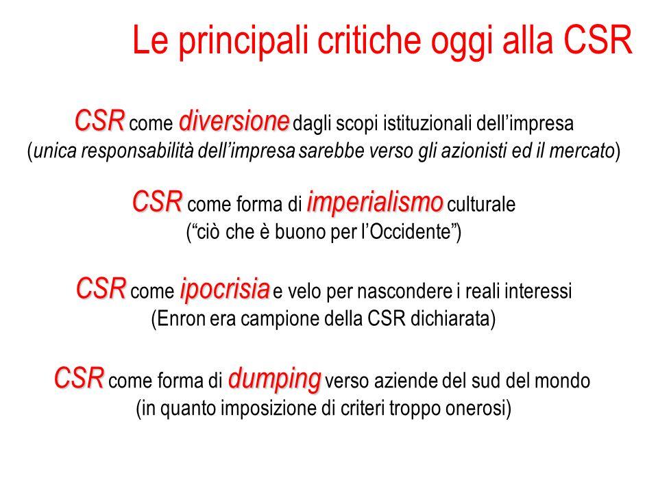 Le principali critiche oggi alla CSR