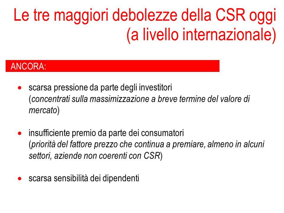 Le tre maggiori debolezze della CSR oggi (a livello internazionale)