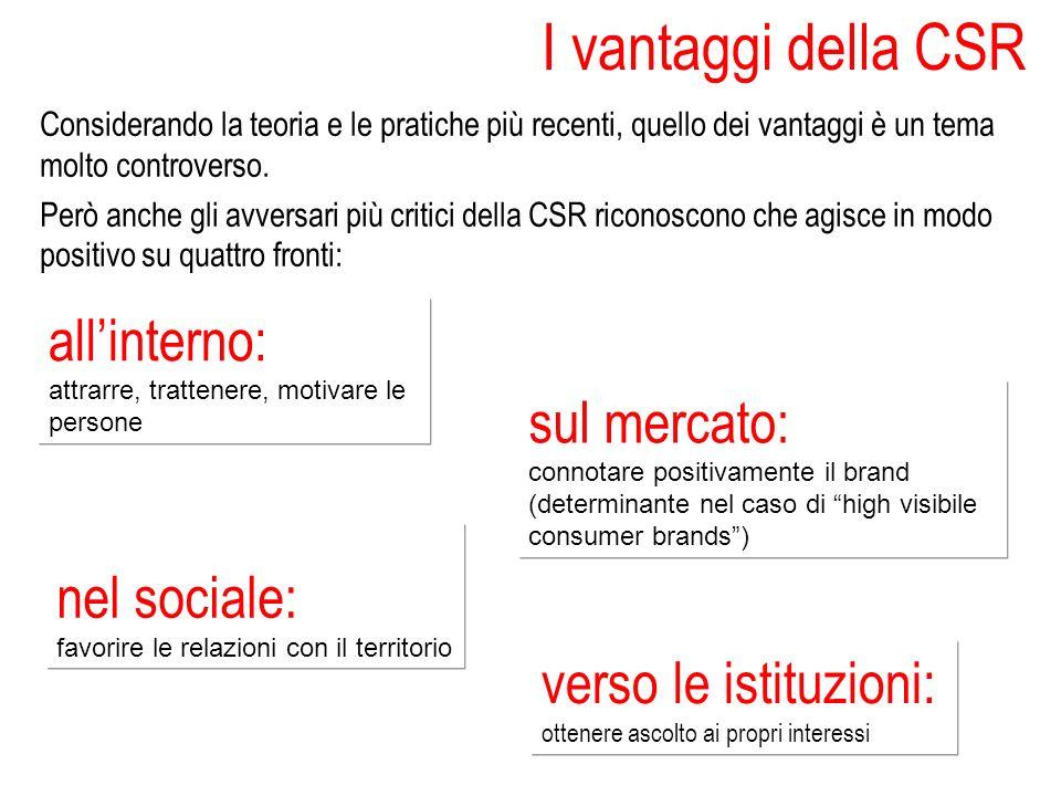 I vantaggi della CSR all'interno: sul mercato: nel sociale: