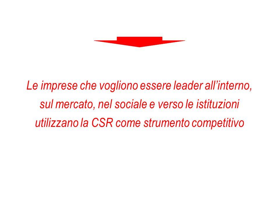 utilizzano la CSR come strumento competitivo