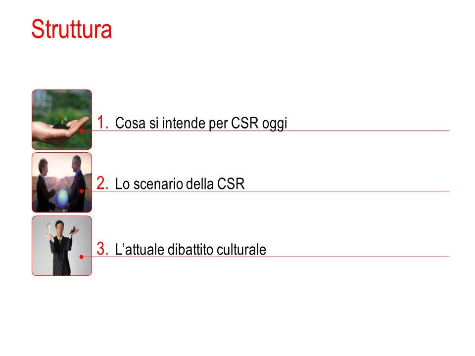 Struttura 1. Cosa si intende per CSR oggi 2. Lo scenario della CSR