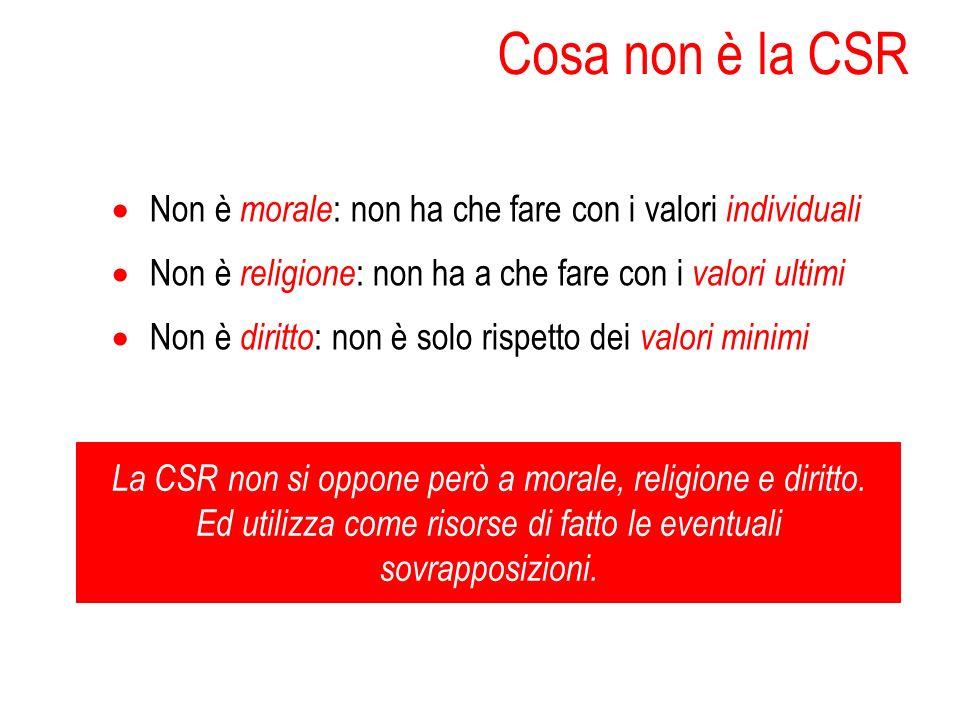 Cosa non è la CSR Non è morale: non ha che fare con i valori individuali. Non è religione: non ha a che fare con i valori ultimi.