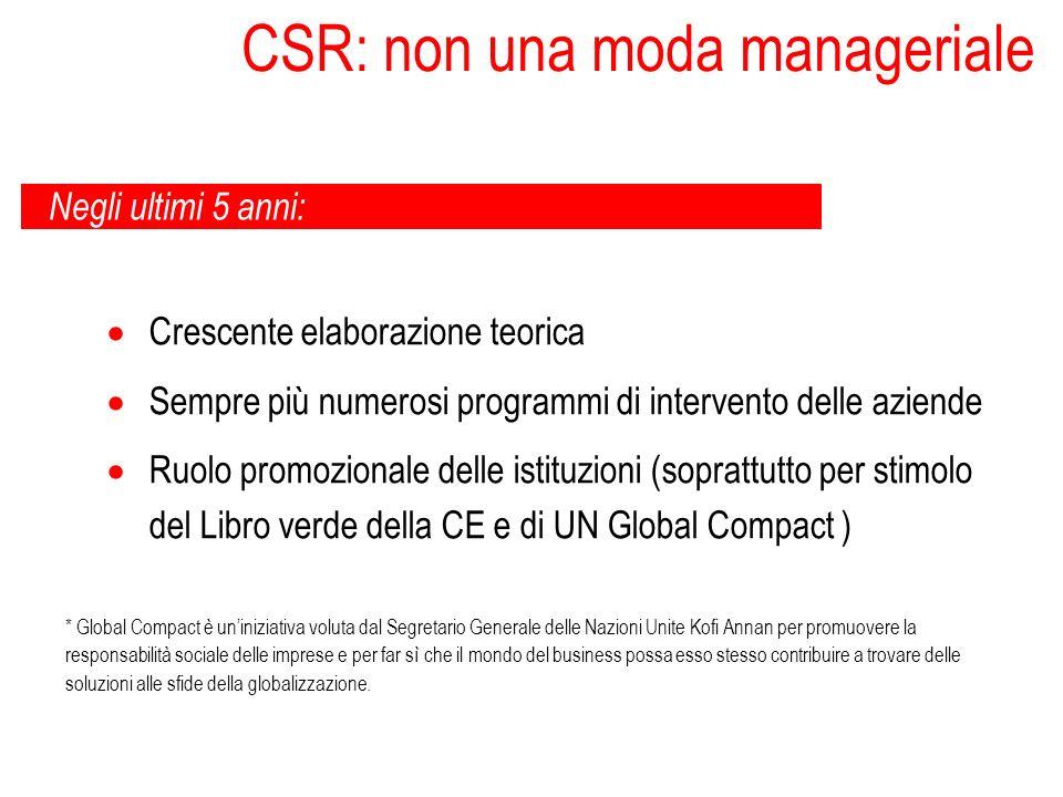 CSR: non una moda manageriale