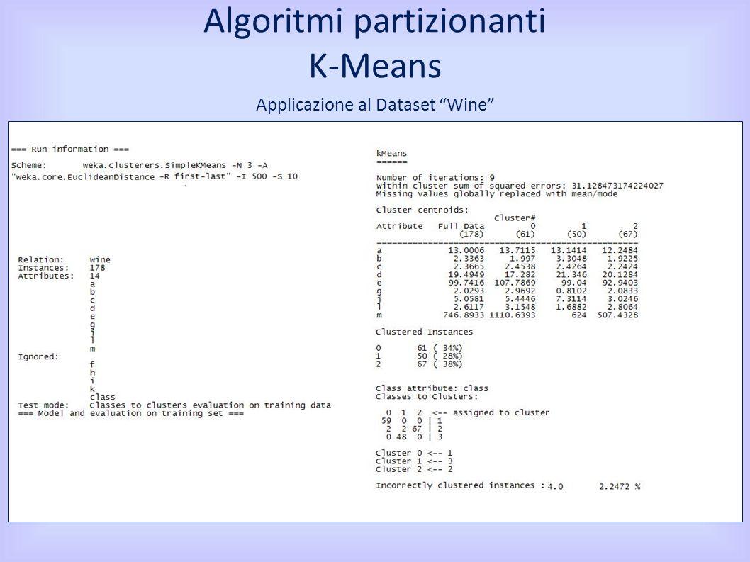 Algoritmi partizionanti K-Means