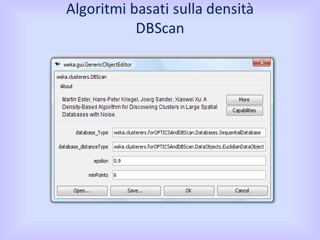 Algoritmi basati sulla densità