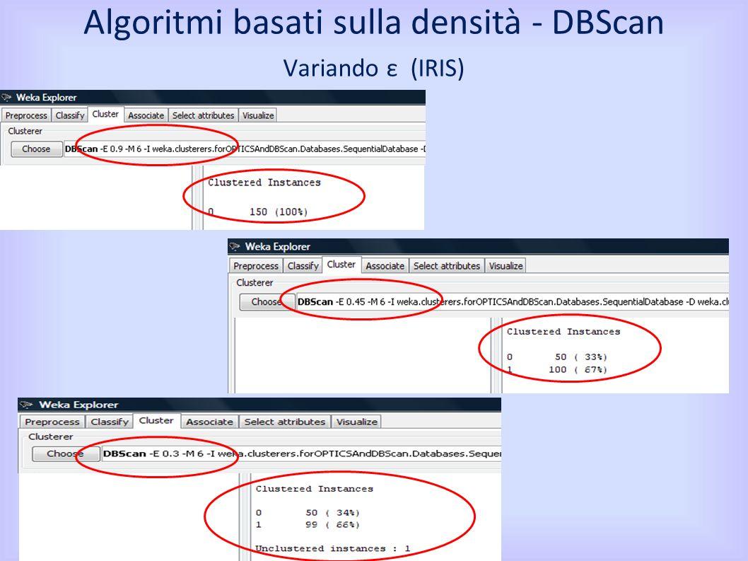 Algoritmi basati sulla densità - DBScan