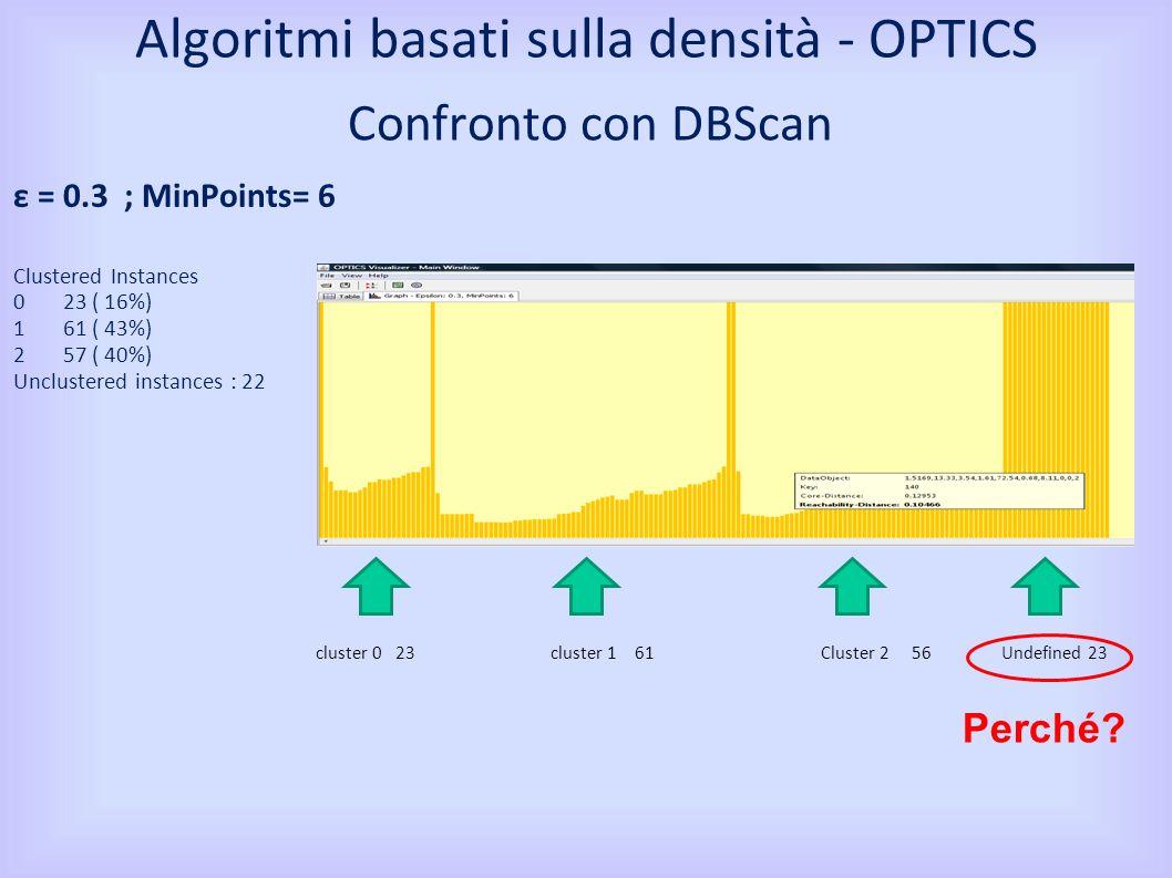 Algoritmi basati sulla densità - OPTICS