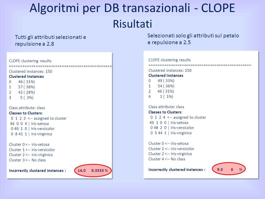Algoritmi per DB transazionali - CLOPE