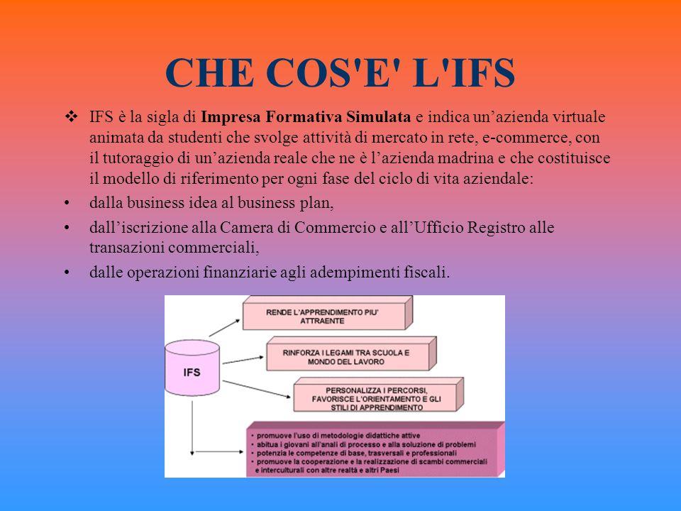CHE COS E L IFS