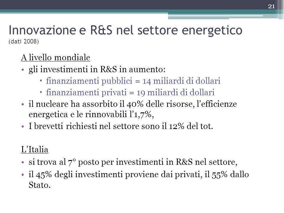 Innovazione e R&S nel settore energetico (dati 2008)