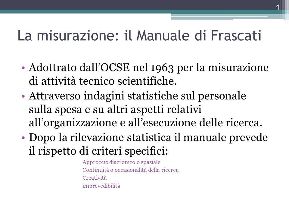 La misurazione: il Manuale di Frascati