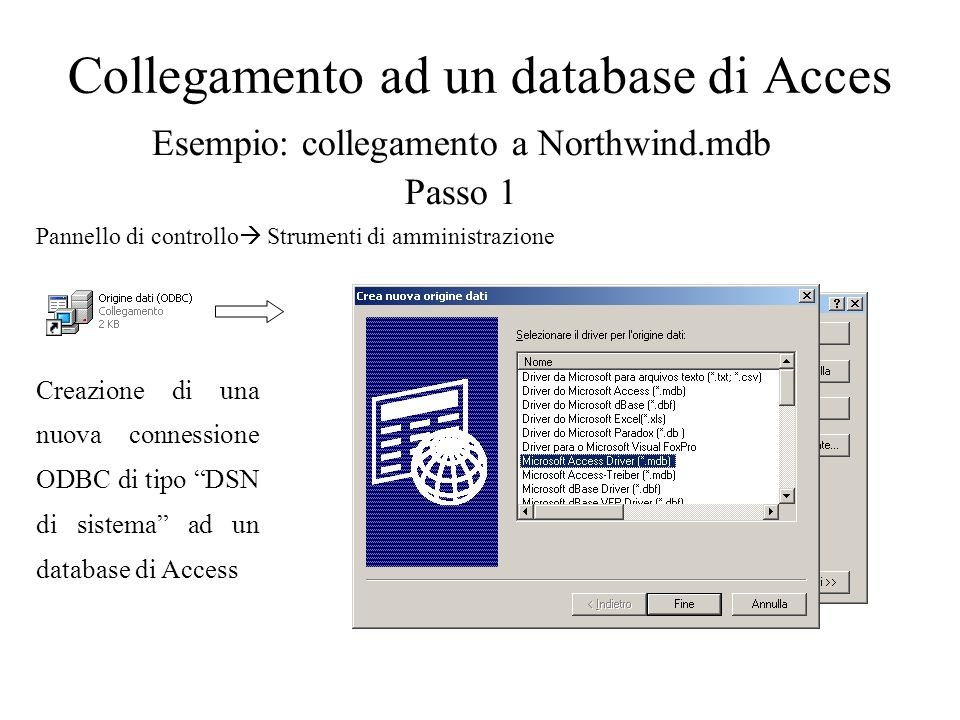 Collegamento ad un database di Acces