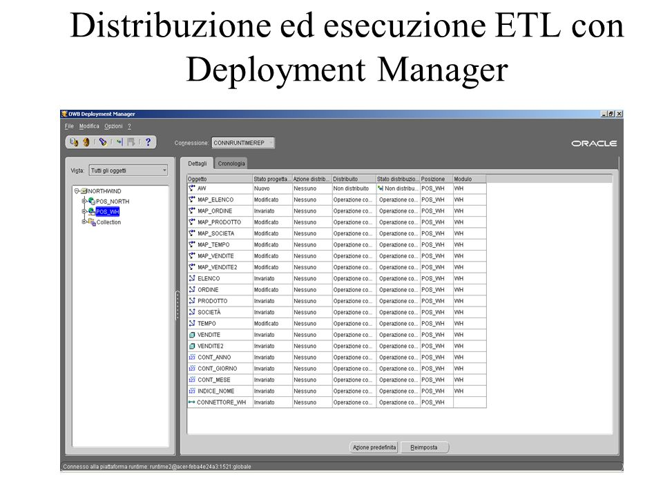 Distribuzione ed esecuzione ETL con Deployment Manager