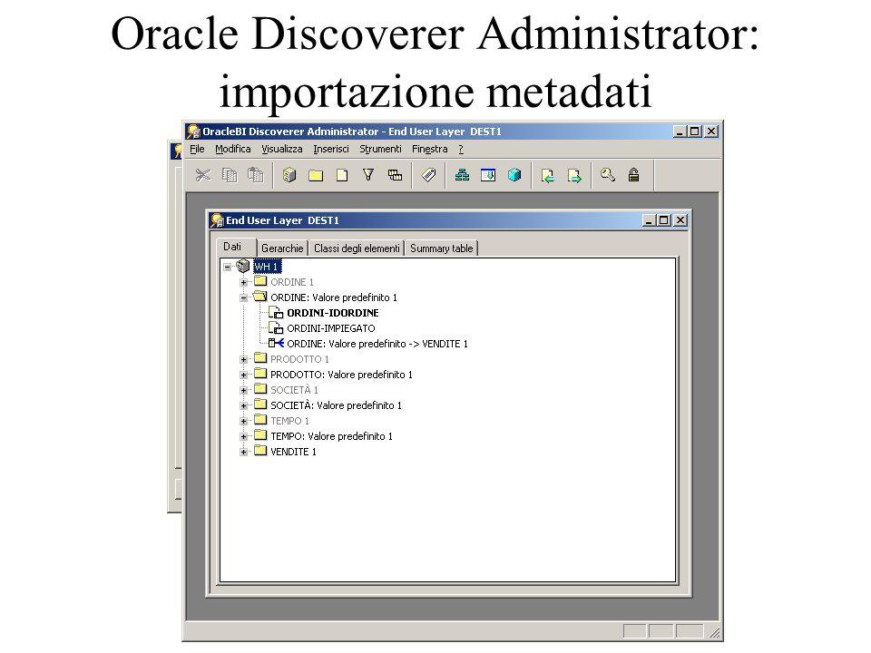 Oracle Discoverer Administrator: importazione metadati