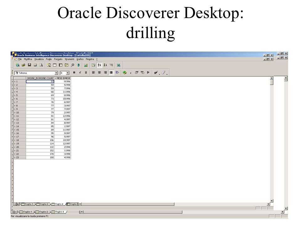 Oracle Discoverer Desktop: drilling