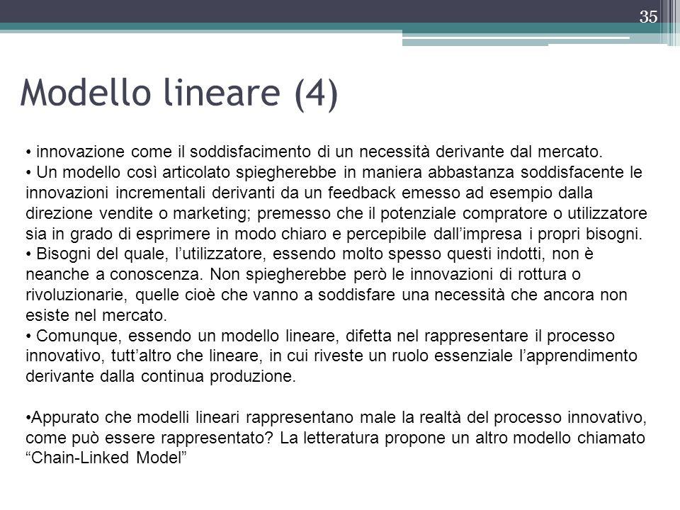 Modello lineare (4)innovazione come il soddisfacimento di un necessità derivante dal mercato.
