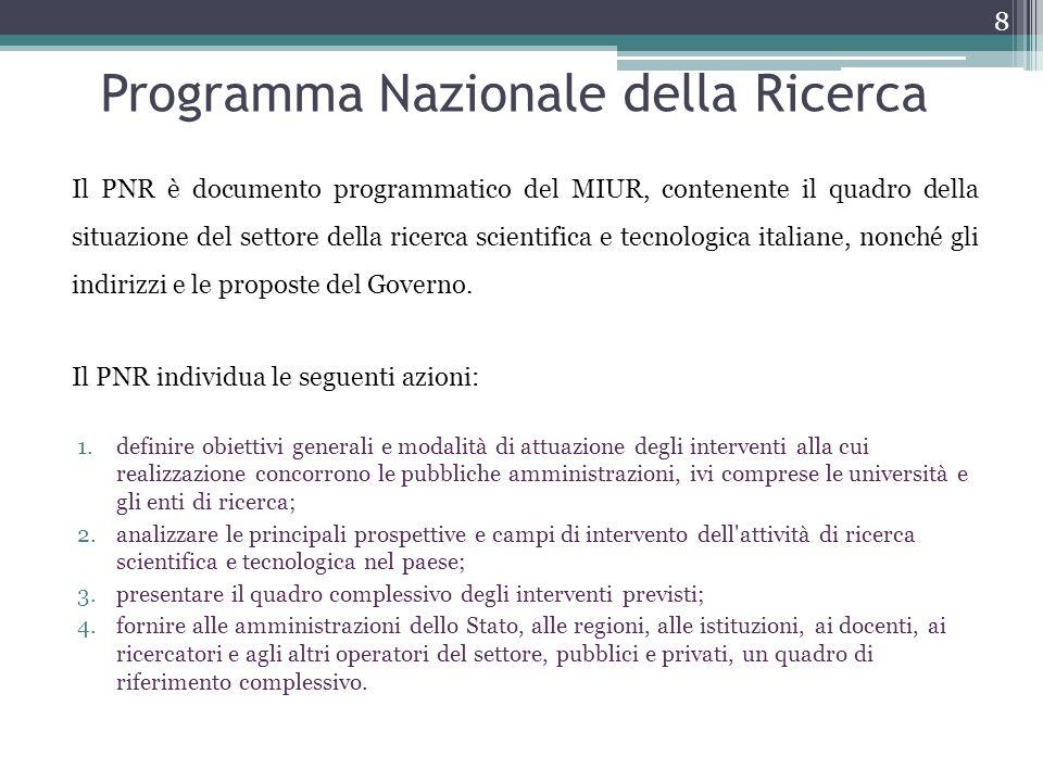 Programma Nazionale della Ricerca