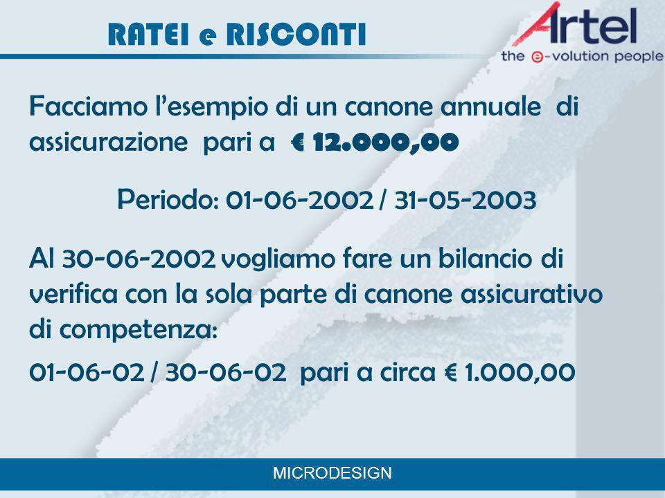 RATEI e RISCONTI Facciamo l'esempio di un canone annuale di assicurazione pari a € 12.000,00. Periodo: 01-06-2002 / 31-05-2003.