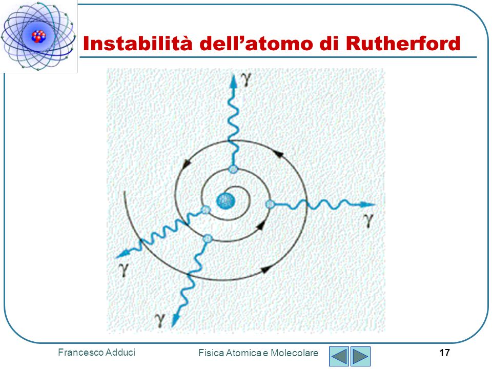 Instabilità dell'atomo di Rutherford