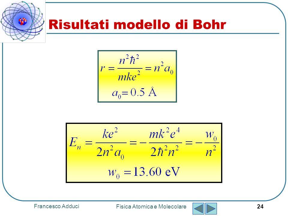 Risultati modello di Bohr