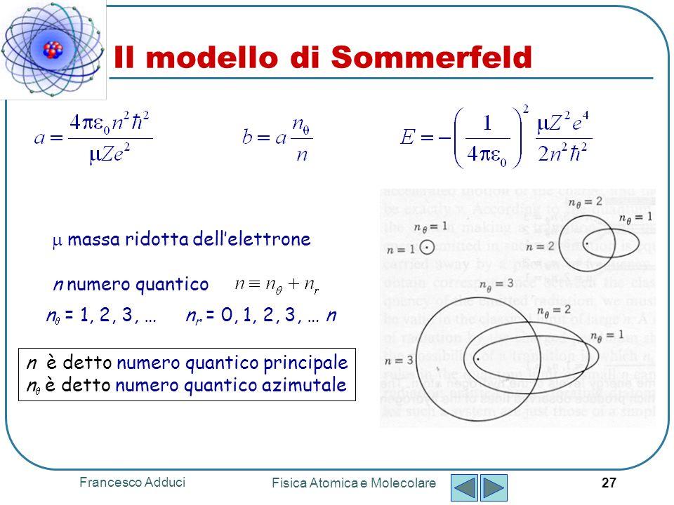 Il modello di Sommerfeld
