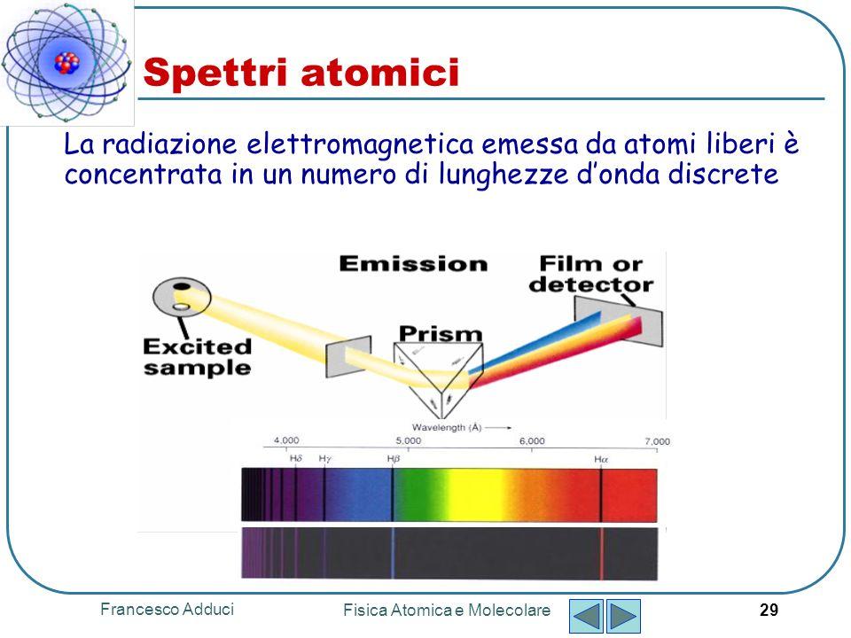 Fisica Atomica e Molecolare
