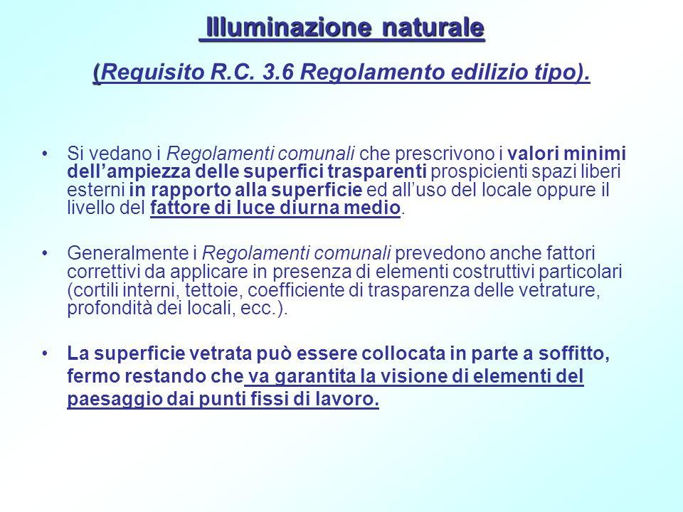 Illuminazione naturale (Requisito R.C. 3.6 Regolamento edilizio tipo).