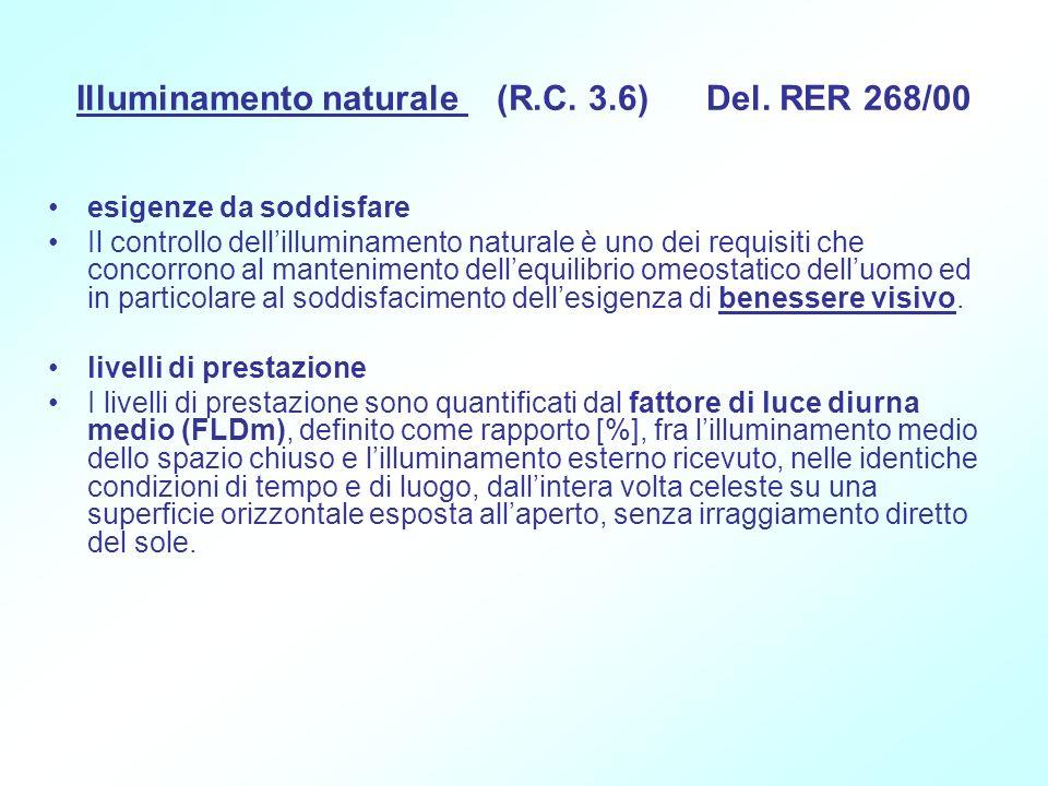 Illuminamento naturale (R.C. 3.6) Del. RER 268/00