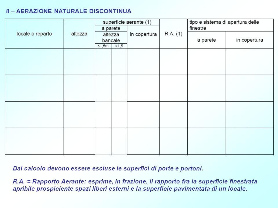 8 – AERAZIONE NATURALE DISCONTINUA