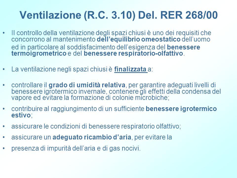 Ventilazione (R.C. 3.10) Del. RER 268/00