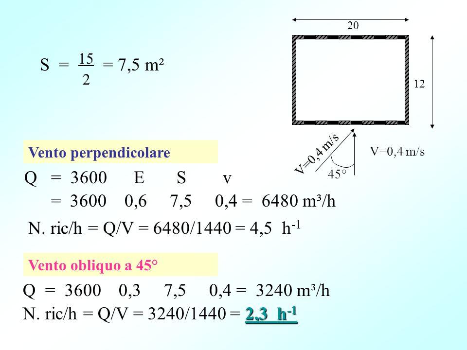 20 S = 15 = 7,5 m². 2. 12. Vento perpendicolare. V=0,4 m/s. V=0,4 m/s. Q = 3600 ⋅ E ⋅ S ⋅ v.